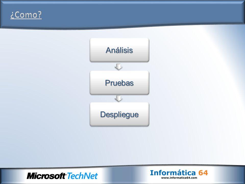 DC01 (W2K3) DC02 (W2K3) Virtual Machines Windows Server 2008 R2 Actualización del Directorio Activo a Windows 2008 Actualizar Forest: adprep /forestprep 1 Actualizar Dominios y GPOs: adprep /domainprep /gpprep Promover a Controlador de Dominio dcpromo.exe 23 AD Windows 2008 DC03 (W2K8 R2)