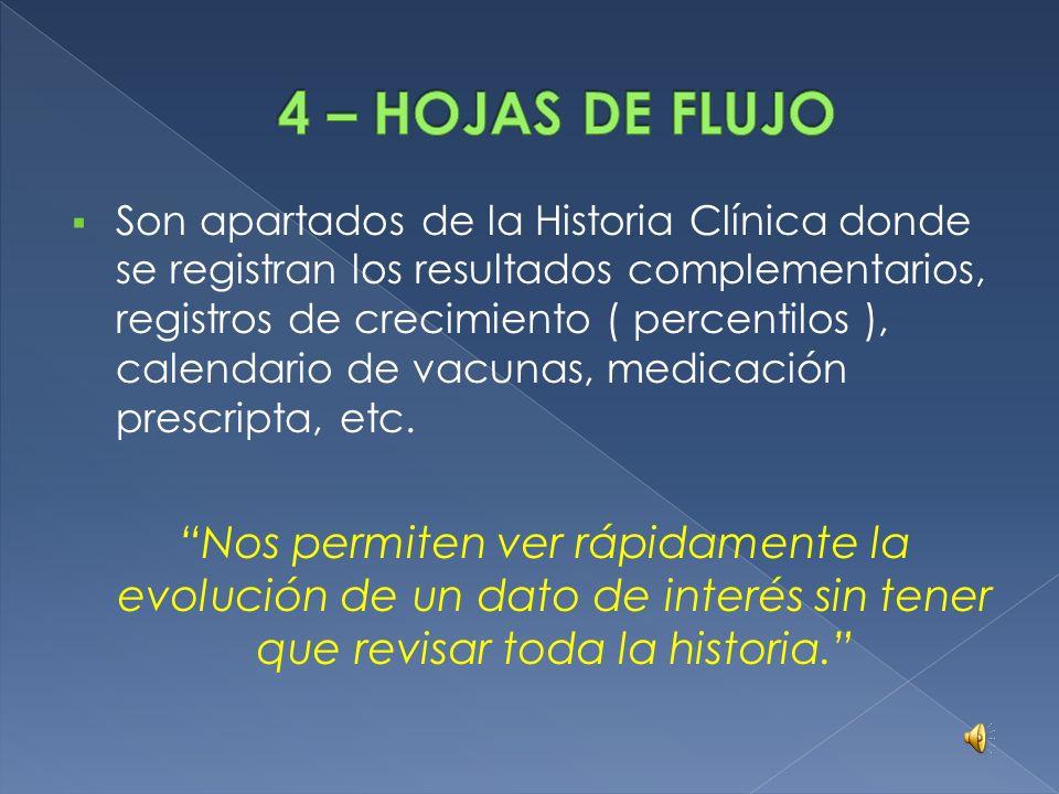 SOAP S - SUBJETIVO (subjective ) : Datos del interrogatorio e impresiones subjetivas expresadas por el paciente.