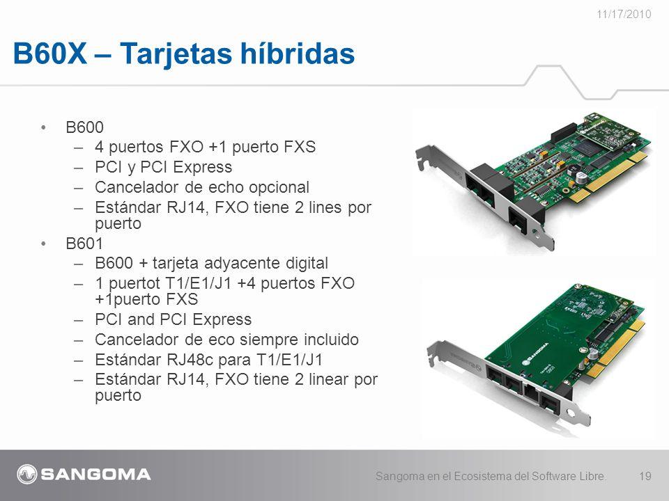 B60X – Tarjetas híbridas 11/17/2010 Sangoma en el Ecosistema del Software Libre.19 B600 –4 puertos FXO +1 puerto FXS –PCI y PCI Express –Cancelador de echo opcional –Estándar RJ14, FXO tiene 2 lines por puerto B601 –B600 + tarjeta adyacente digital –1 puertot T1/E1/J1 +4 puertos FXO +1puerto FXS –PCI and PCI Express –Cancelador de eco siempre incluido –Estándar RJ48c para T1/E1/J1 –Estándar RJ14, FXO tiene 2 linear por puerto