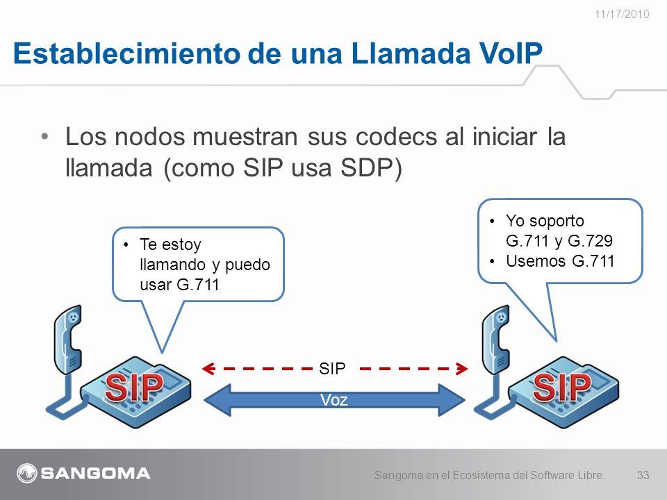 Establecimiento de una Llamada VoIP 11/17/2010 Sangoma en el Ecosistema del Software Libre.33 Los nodos muestran sus codecs al iniciar la llamada (como SIP usa SDP) Te estoy llamando y puedo usar G.711 Yo soporto G.711 y G.729 Usemos G.711 SIP Voz