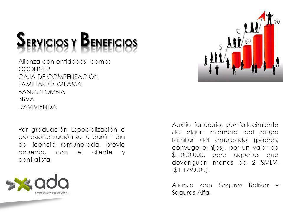 Alianza con entidades como: COOFINEP CAJA DE COMPENSACIÓN FAMILIAR COMFAMA BANCOLOMBIA BBVA DAVIVIENDA Por graduación Especialización o profesionaliza