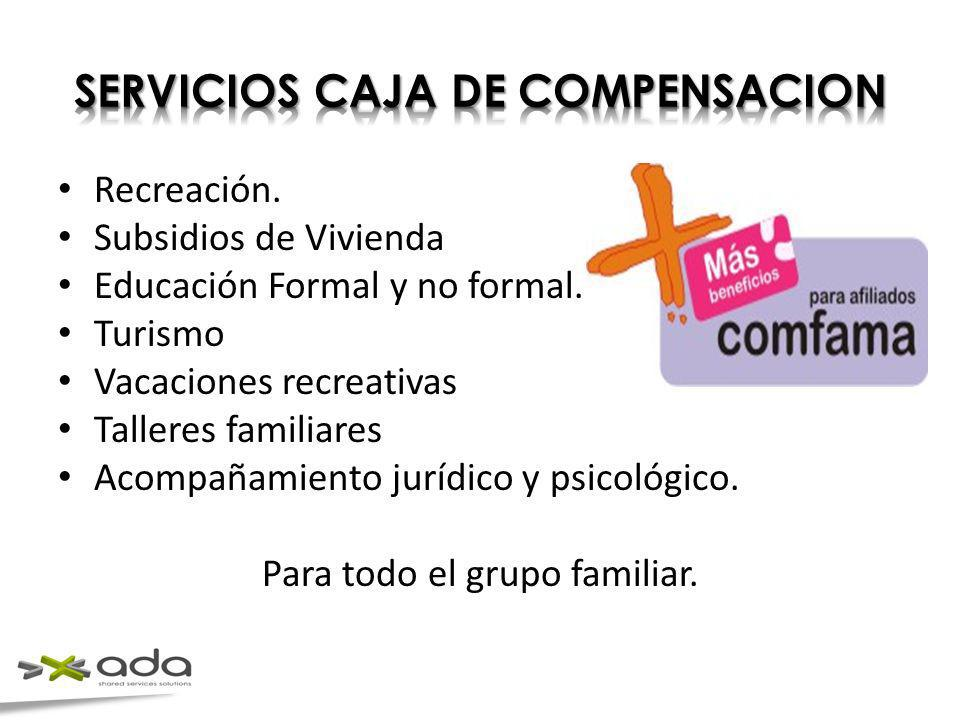Recreación.Subsidios de Vivienda Educación Formal y no formal.