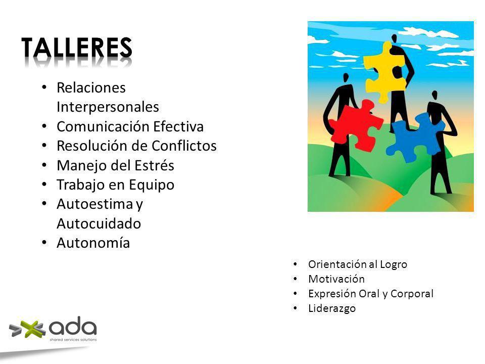 Relaciones Interpersonales Comunicación Efectiva Resolución de Conflictos Manejo del Estrés Trabajo en Equipo Autoestima y Autocuidado Autonomía Orien