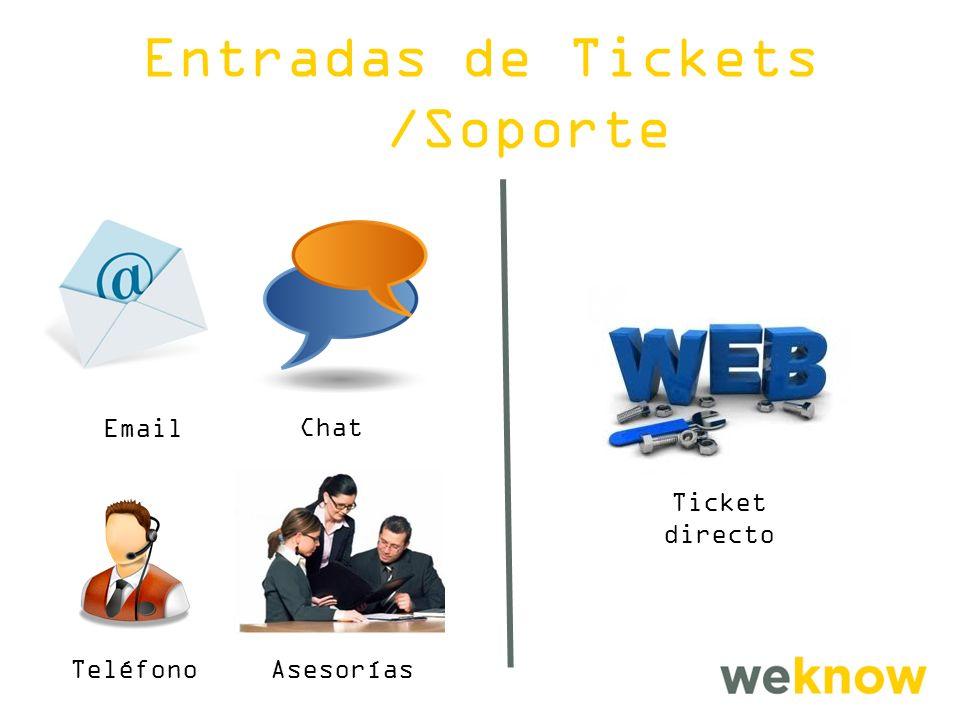 Entradas de Tickets /Soporte Ticket directo Email Chat TeléfonoAsesorías