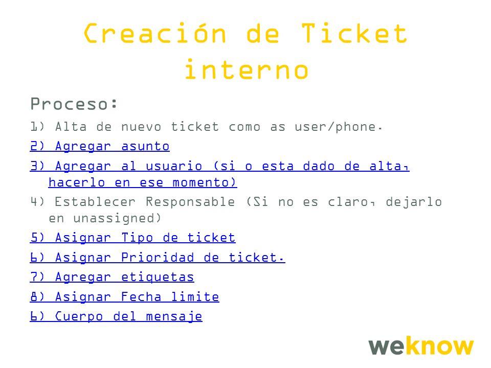 Creación de Ticket interno Proceso: 1) Alta de nuevo ticket como as user/phone.