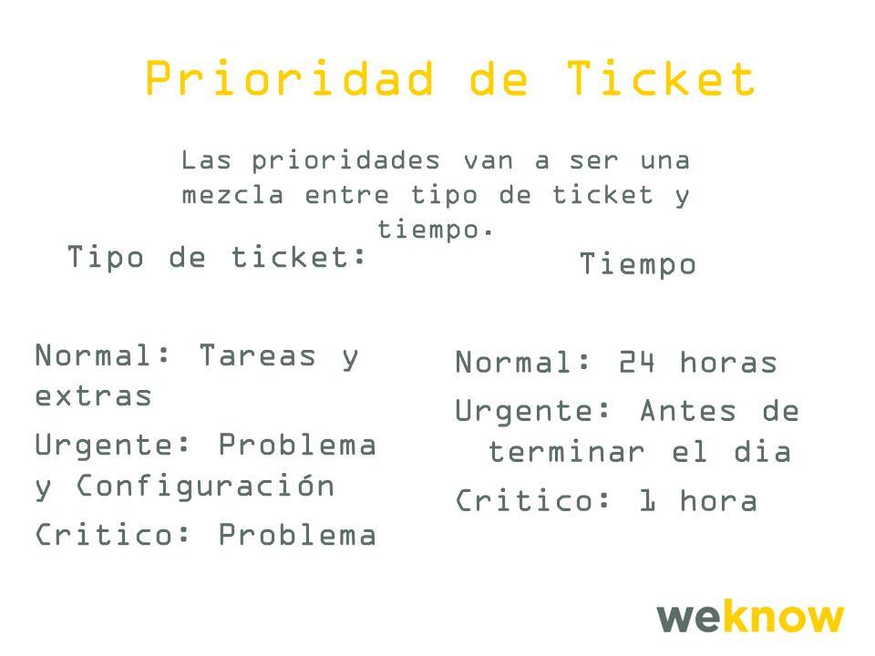 Prioridad de Ticket Tipo de ticket: Normal: Tareas y extras Urgente: Problema y Configuración Critico: Problema Tiempo Normal: 24 horas Urgente: Antes de terminar el dia Critico: 1 hora Las prioridades van a ser una mezcla entre tipo de ticket y tiempo.