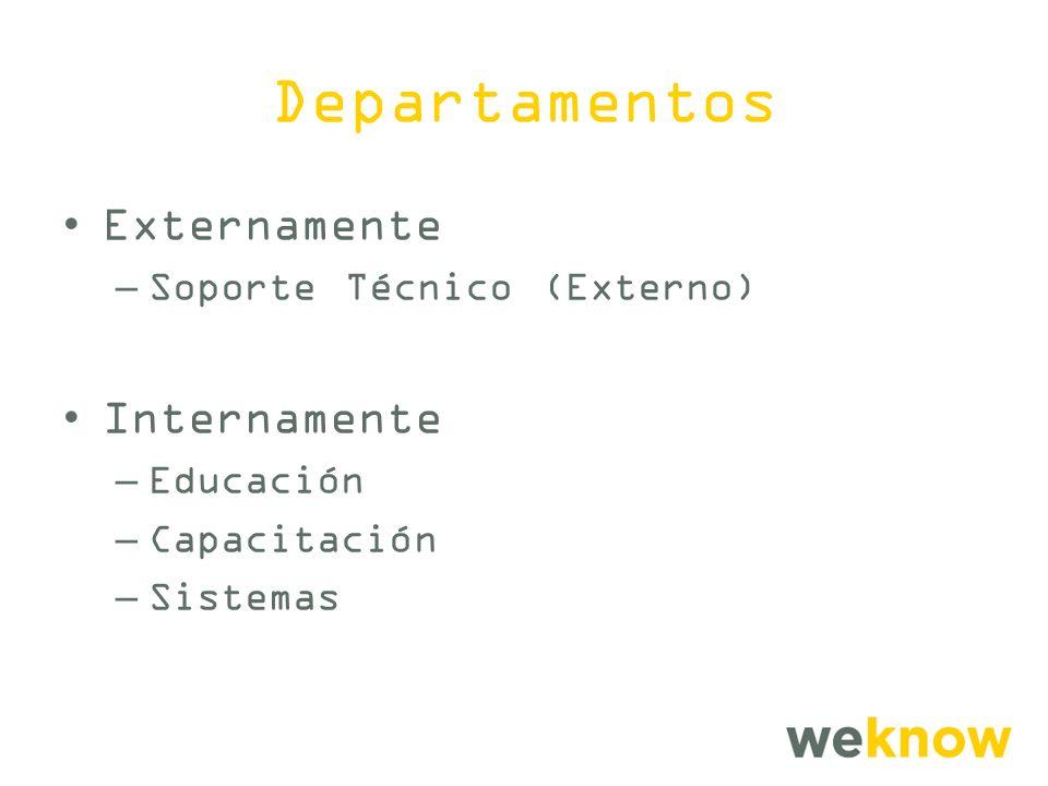 Departamentos Externamente –Soporte Técnico (Externo) Internamente –Educación –Capacitación –Sistemas