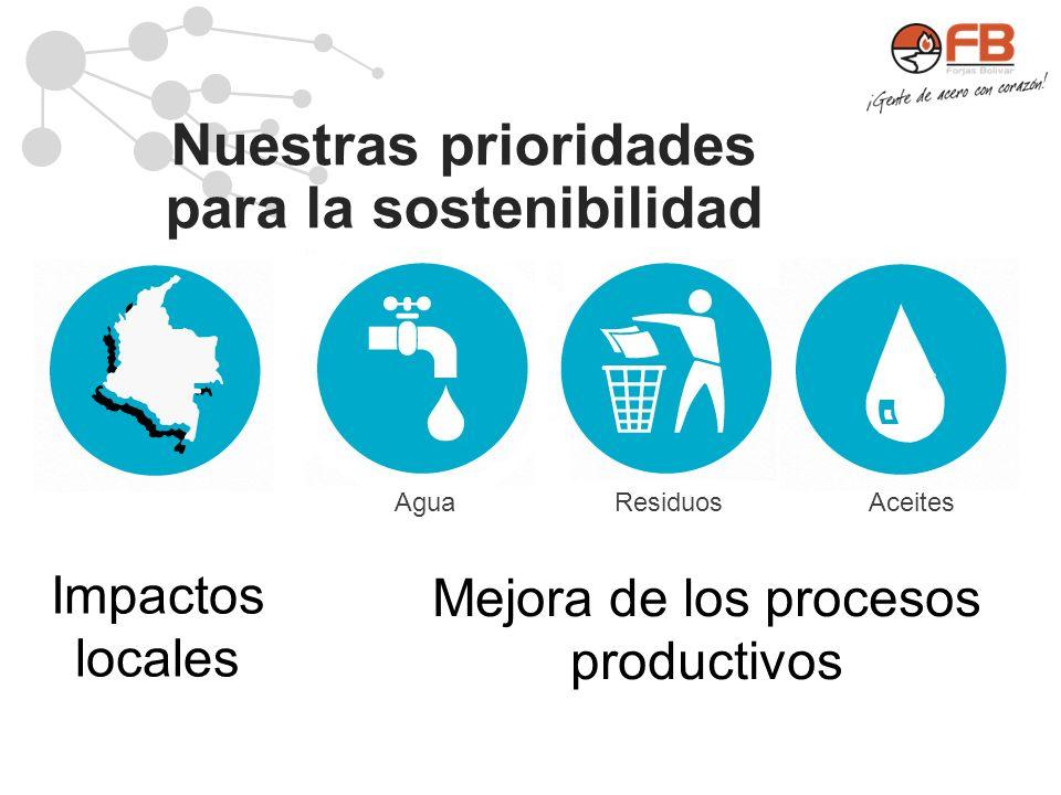 Nuestras prioridades para la sostenibilidad Mejora de los procesos productivos AguaResiduosAceites Impactos locales