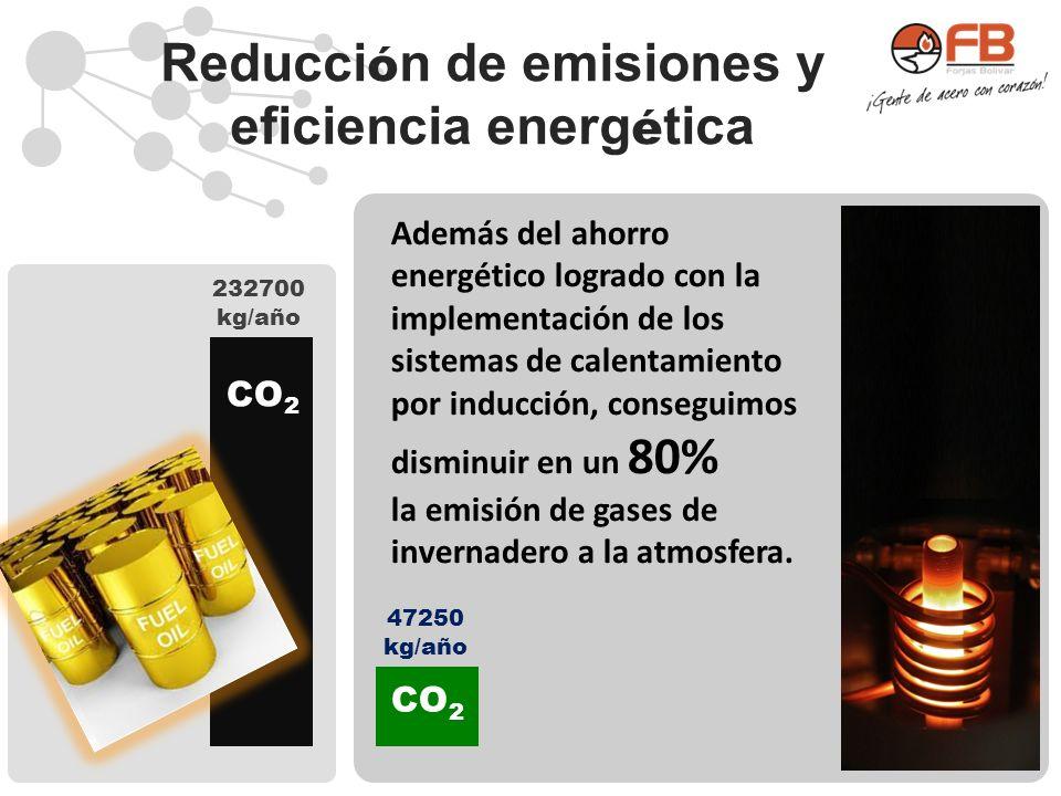 Reducci ó n de emisiones y eficiencia energ é tica 232700 kg/año CO 2 47250 kg/año Además del ahorro energético logrado con la implementación de los s