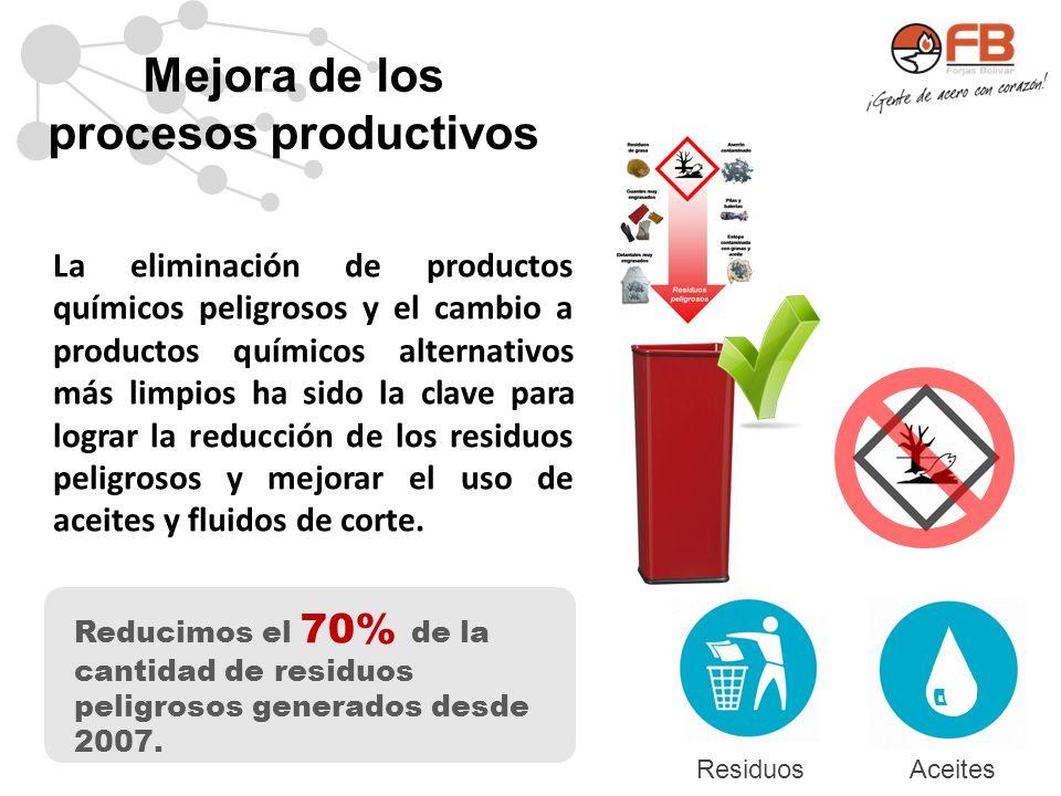 Mejora de los procesos productivos Reducimos el 70% de la cantidad de residuos peligrosos generados desde 2007. ResiduosAceites La eliminación de prod