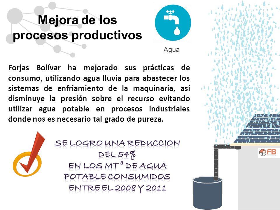 Mejora de los procesos productivos Agua 11 Forjas Bolívar ha mejorado sus prácticas de consumo, utilizando agua lluvia para abastecer los sistemas de