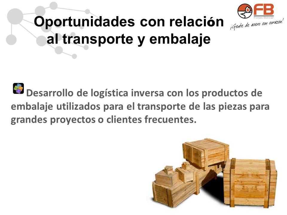 Oportunidades con relaci ó n al transporte y embalaje Desarrollo de logística inversa con los productos de embalaje utilizados para el transporte de l