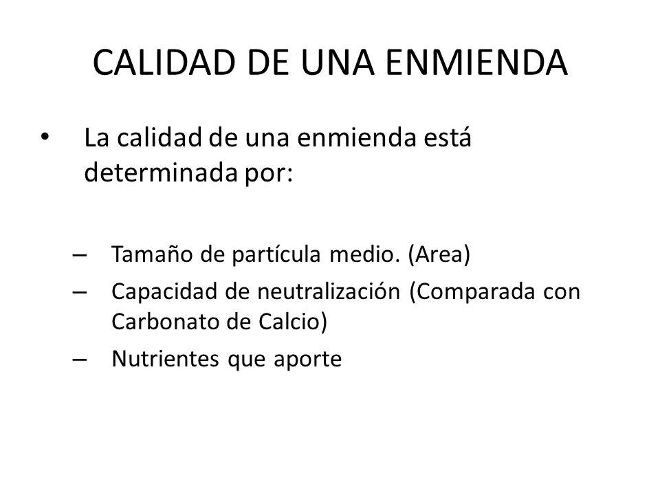 CALIDAD DE UNA ENMIENDA La calidad de una enmienda está determinada por: – Tamaño de partícula medio. (Area) – Capacidad de neutralización (Comparada
