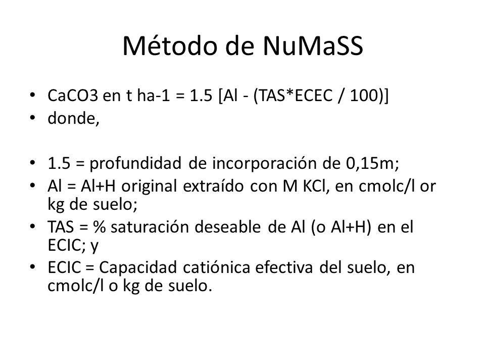 Método de NuMaSS CaCO3 en t ha-1 = 1.5 [Al - (TAS*ECEC / 100)] donde, 1.5 = profundidad de incorporación de 0,15m; Al = Al+H original extraído con M KCl, en cmolc/l or kg de suelo; TAS = % saturación deseable de Al (o Al+H) en el ECIC; y ECIC = Capacidad catiónica efectiva del suelo, en cmolc/l o kg de suelo.