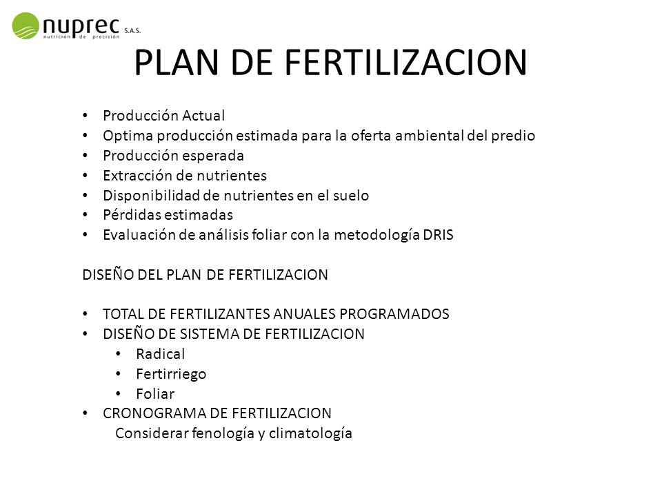 PLAN DE FERTILIZACION Producción Actual Optima producción estimada para la oferta ambiental del predio Producción esperada Extracción de nutrientes Di