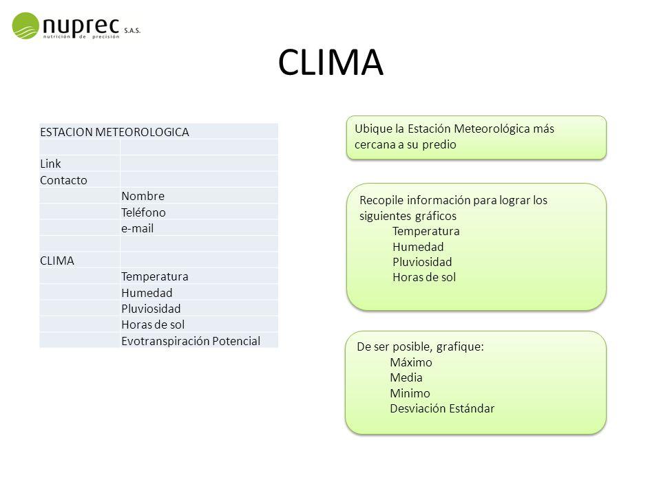 CLIMA ESTACION METEOROLOGICA Link Contacto Nombre Teléfono e-mail CLIMA Temperatura Humedad Pluviosidad Horas de sol Evotranspiración Potencial Ubique