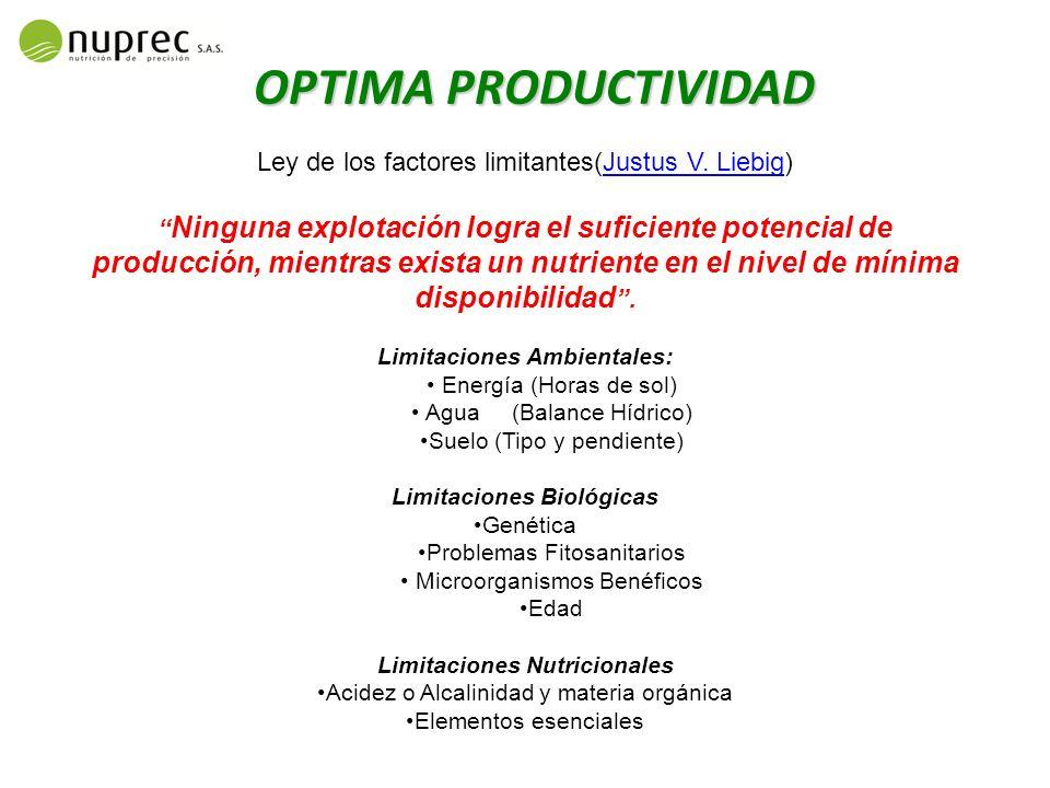 OPTIMA PRODUCTIVIDAD Ley de los factores limitantes(Justus V. Liebig)Justus V. Liebig Ninguna explotación logra el suficiente potencial de producción,