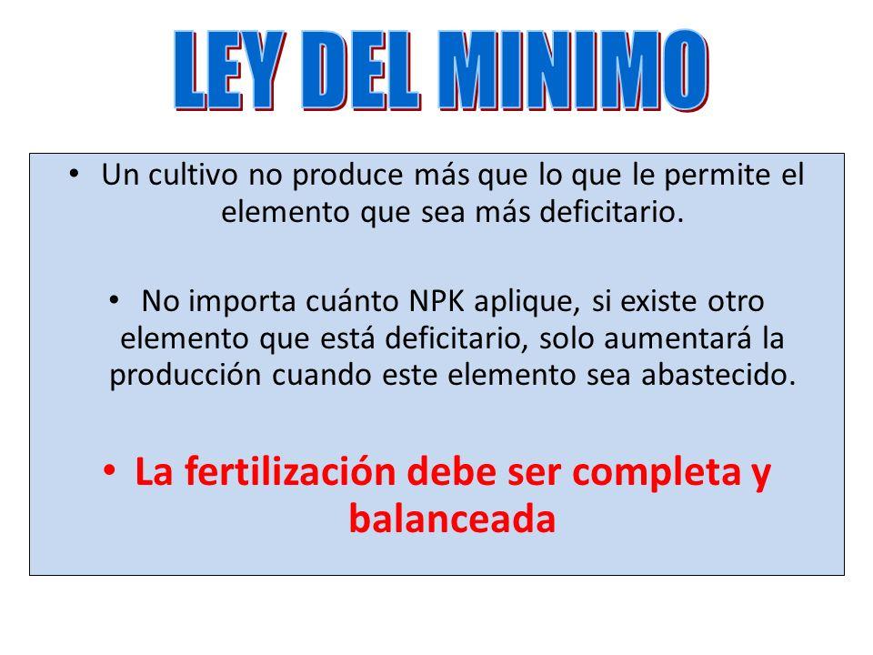 Un cultivo no produce más que lo que le permite el elemento que sea más deficitario. No importa cuánto NPK aplique, si existe otro elemento que está d