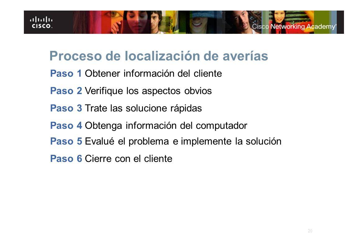 Proceso de localización de averías Paso 1 Obtener información del cliente Paso 2 Verifique los aspectos obvios Paso 3 Trate las solucione rápidas Paso