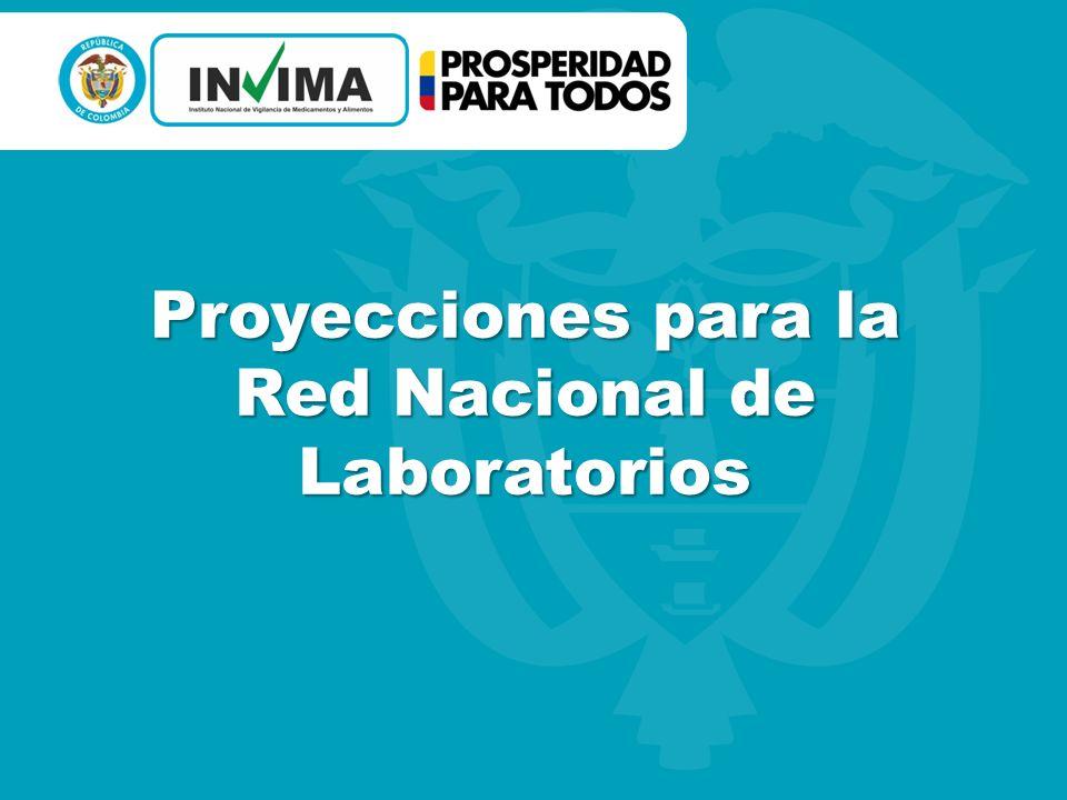 Proyecciones para la Red Nacional de Laboratorios