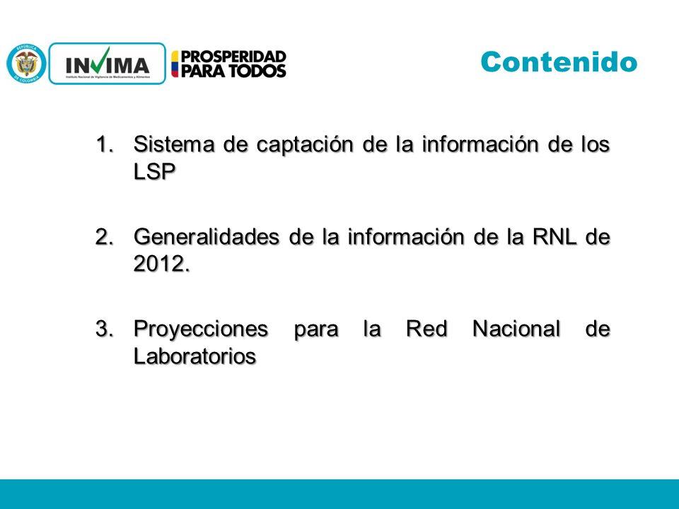 Contenido 1.Sistema de captación de la información de los LSP 2.Generalidades de la información de la RNL de 2012.