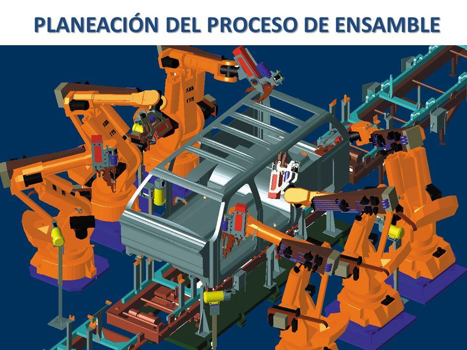 PLANEACIÓN DEL PROCESO DE ENSAMBLE PROBLEMA: PROBLEMA: Las ineficiencias en el proceso de construcción añade costos, retrasa el tiempo de entrega, se