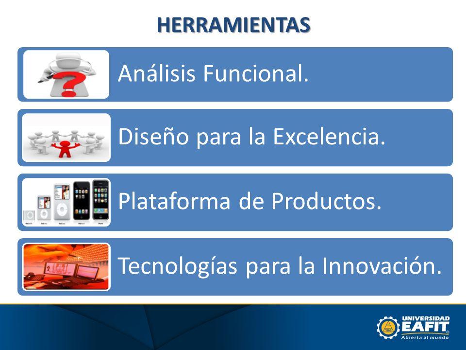 HERRAMIENTAS Análisis Funcional. Diseño para la Excelencia. Plataforma de Productos. Tecnologías para la Innovación.