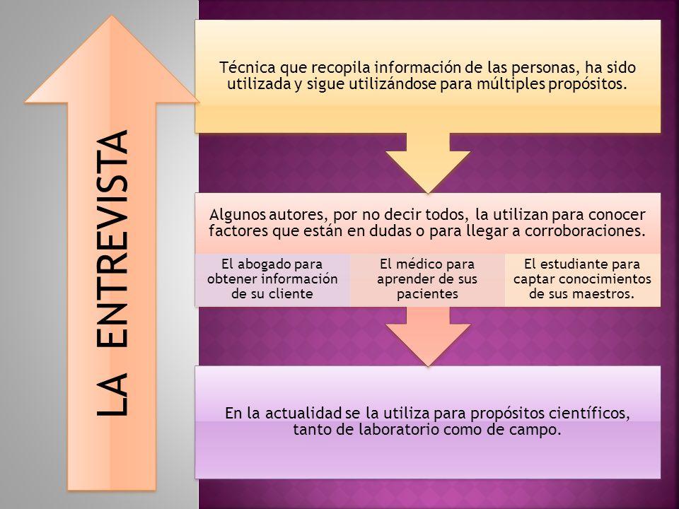 En la actualidad se la utiliza para propósitos científicos, tanto de laboratorio como de campo.