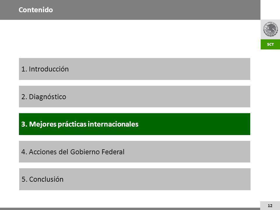 Contenido 1. Introducción 3. Mejores prácticas internacionales 2.