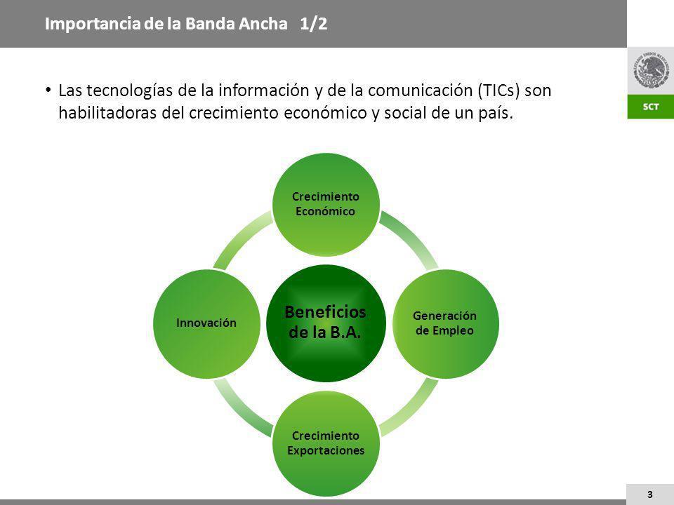 14 ITU: Directrices para Banda Ancha Destacan las siguientes: Creación de una visión común, adecuada al contexto nacional, para desarrollar un ecosistema competitivo.