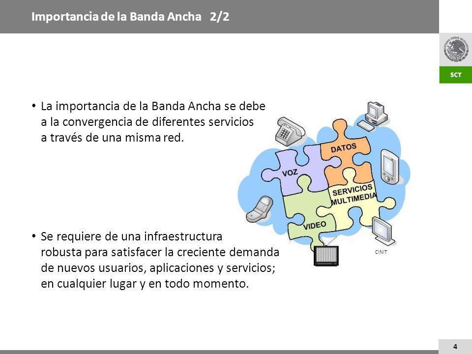 4 Importancia de la Banda Ancha 2/2 CINIT La importancia de la Banda Ancha se debe a la convergencia de diferentes servicios a través de una misma red.