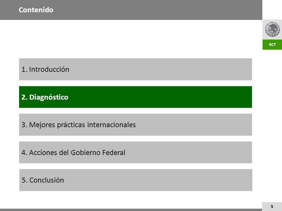 6 Penetración de Banda Ancha México presenta una alta tasa de crecimiento en penetración de Banda Ancha.