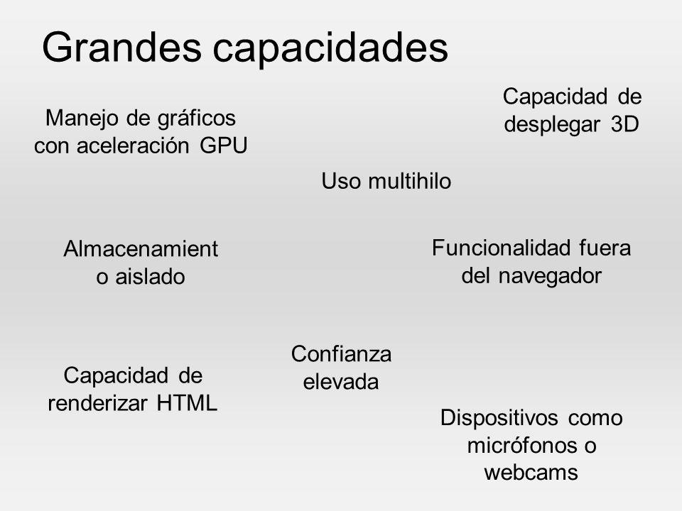 Grandes capacidades Manejo de gráficos con aceleración GPU Capacidad de desplegar 3D Dispositivos como micrófonos o webcams Capacidad de renderizar HT