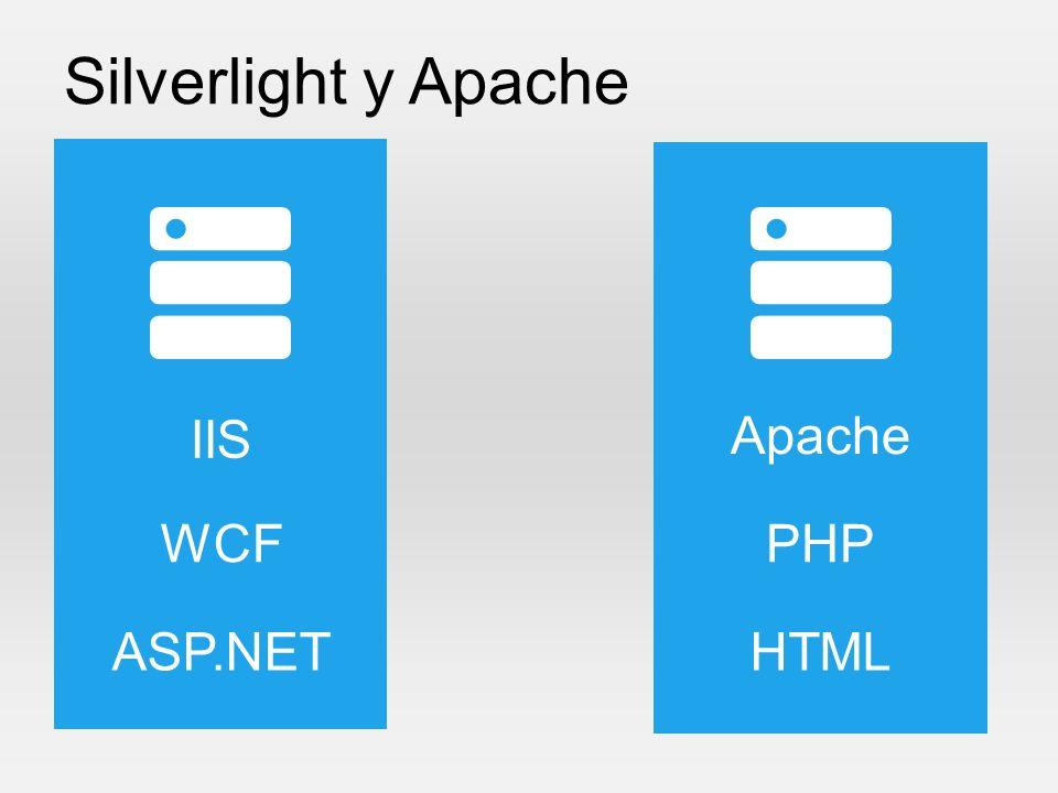 Silverlight y Apache IIS Apache WCF ASP.NET PHP HTML