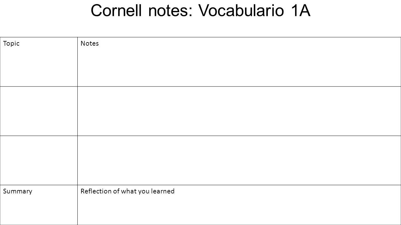 Cornell notes: Vocabulario 1A TopicNotes SummaryReflection of what you learned