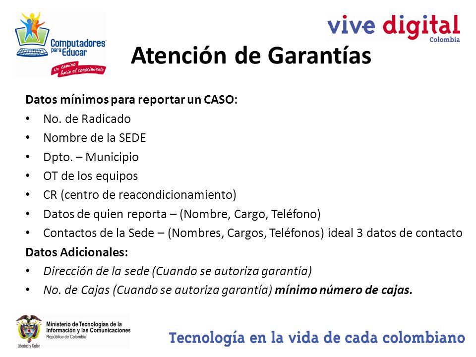 Datos mínimos para reportar un CASO: No.de Radicado Nombre de la SEDE Dpto.