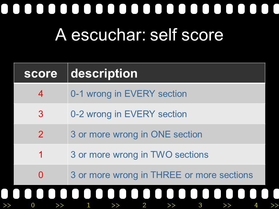 >>0 >>1 >> 2 >> 3 >> 4 >> A escuchar Act 1 (8) Act 2 (10) Act 3 (8) Act 4 (6) Act 5 (6) Act 6 (4)