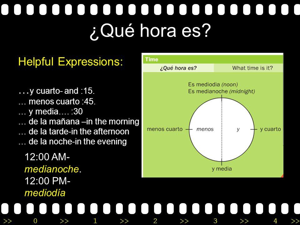 >>0 >>1 >> 2 >> 3 >> 4 >> ¿Qué hora es? Es la una y….. Es la una menos… Son las ___ y _____. Son las ____ menos _____. We use y to say the time and mi