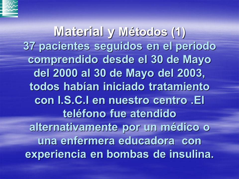 Material y Métodos (1) 37 pacientes seguidos en el periodo comprendido desde el 30 de Mayo del 2000 al 30 de Mayo del 2003, todos habían iniciado tratamiento con I.S.C.I en nuestro centro.El teléfono fue atendido alternativamente por un médico o una enfermera educadora con experiencia en bombas de insulina.