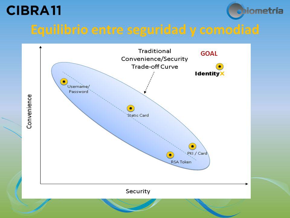 Equilibrio entre seguridad y comodiad GOAL