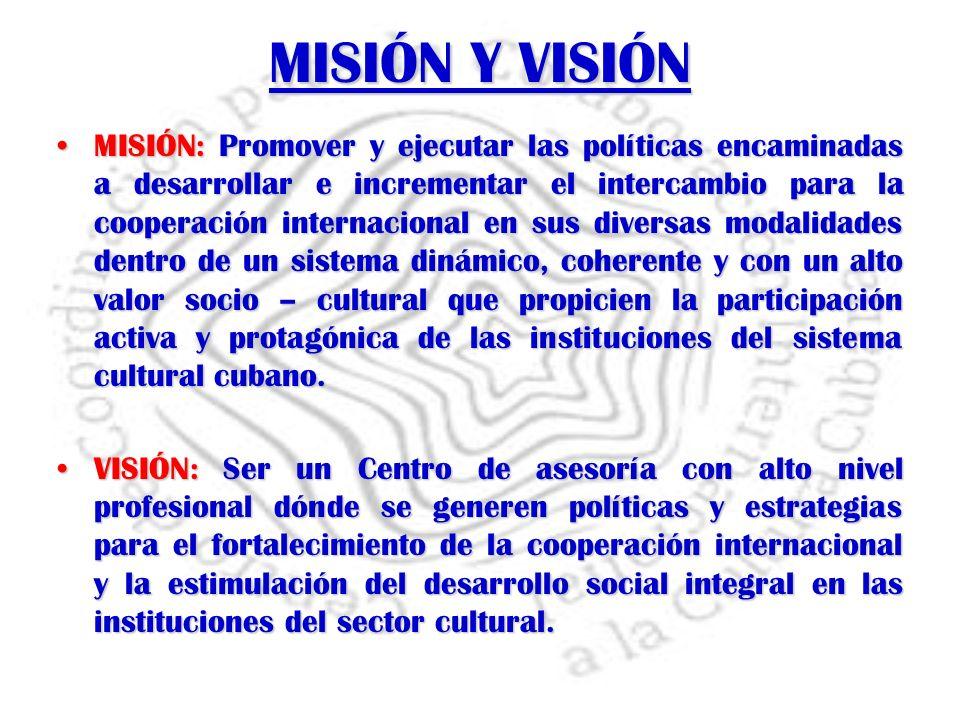 PRINCIPALES FUNCIONES Proponer y ejecutar la política encaminada a la procuración de fondos y la cooperación.