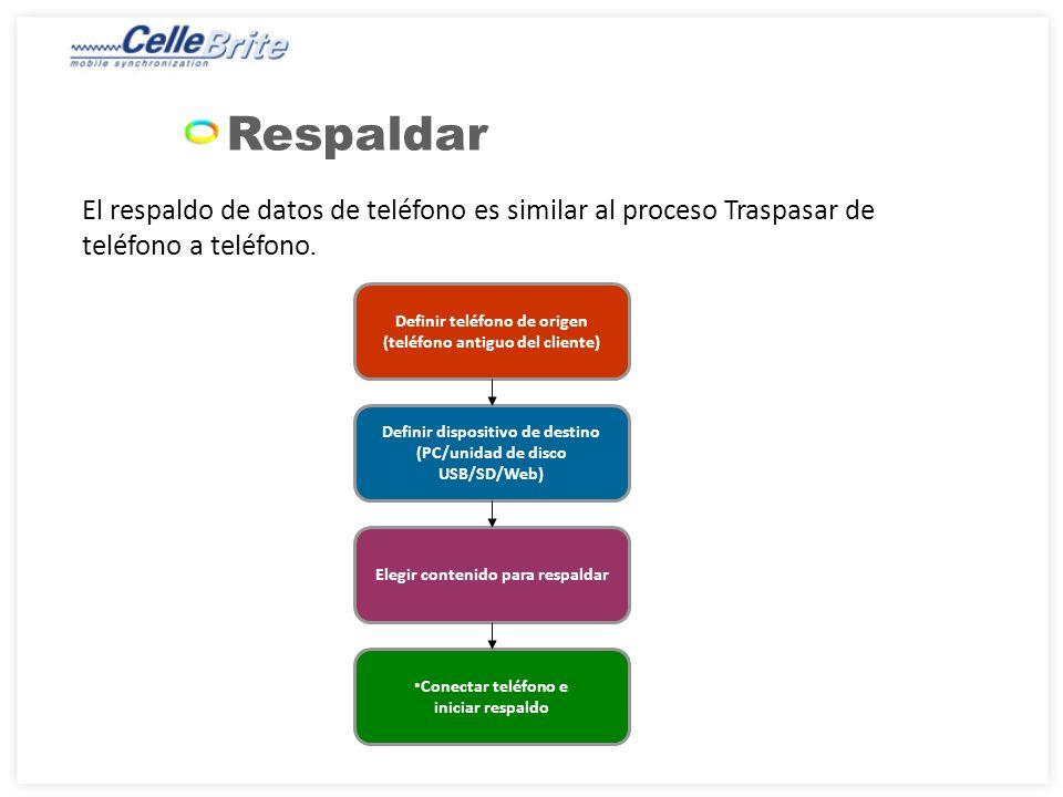 Respaldar El respaldo de datos de teléfono es similar al proceso Traspasar de teléfono a teléfono.