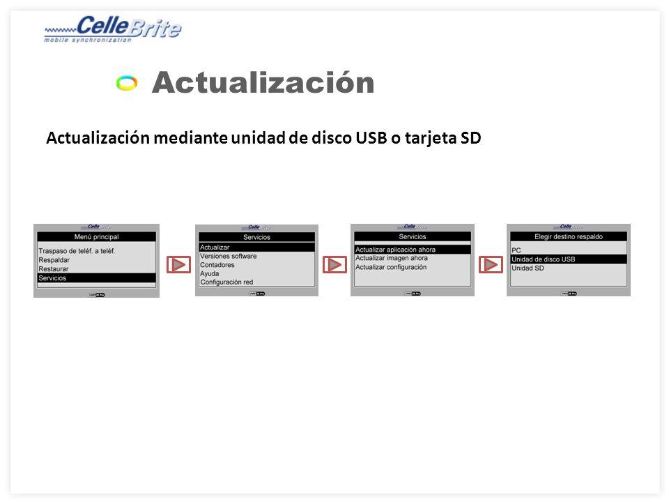 Actualización Actualización mediante unidad de disco USB o tarjeta SD