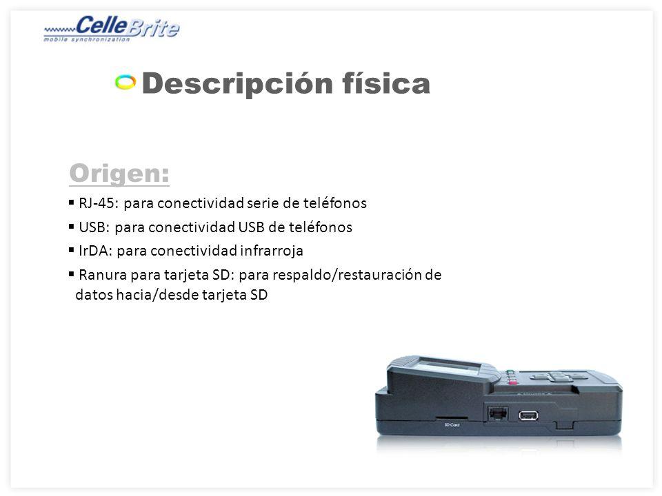 Destino: RJ-45: para conectividad serie de teléfonos USB: para conectividad USB de teléfonos IrDA: para conectividad infrarroja Conector para fuente de alimentación Descripción física