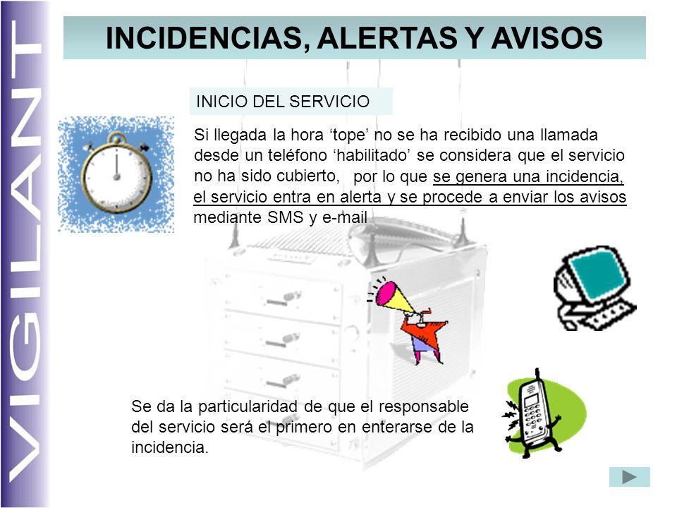 INCIDENCIAS, ALERTAS Y AVISOS por lo que se genera una incidencia, el servicio entra en alerta y se procede a enviar los avisos mediante SMS y e-mail