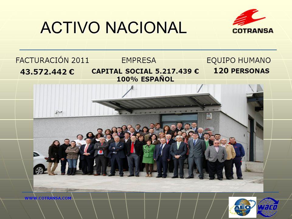 120 PERSONAS FACTURACIÓN 2011EMPRESAEQUIPO HUMANO 43.572.442 CAPITAL SOCIAL 5.217.439 100% ESPAÑOL ACTIVO NACIONAL WWW.COTRANSA.COM