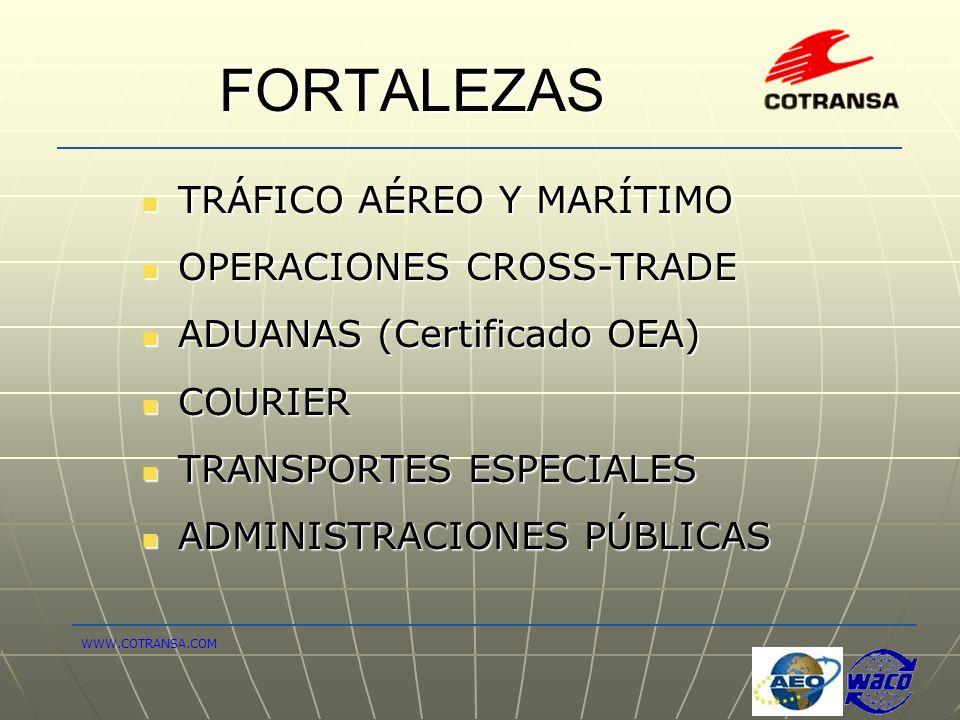 PRINCIPALES CLIENTES PRINCIPALES CLIENTES MÁS DE 1000 CLIENTES EN ESPAÑA SECURITAS SECURITAS MASSIMO DUTTI MASSIMO DUTTI SIEMENS SIEMENS CADENA FASHION CADENA FASHION AIR LIQUIDE AIR LIQUIDE TELEVÉS TELEVÉS ALSTOM ALSTOM TÉCNICAS REUNIDAS TÉCNICAS REUNIDAS IZASA IZASA ZARA - INDITEX ZARA - INDITEX MAURICE LACROIX MAURICE LACROIX SANDOZ SANDOZ ISOLUX INGIENERÍA ISOLUX INGIENERÍA LUMELCO LUMELCO WWW.COTRANSA.COM