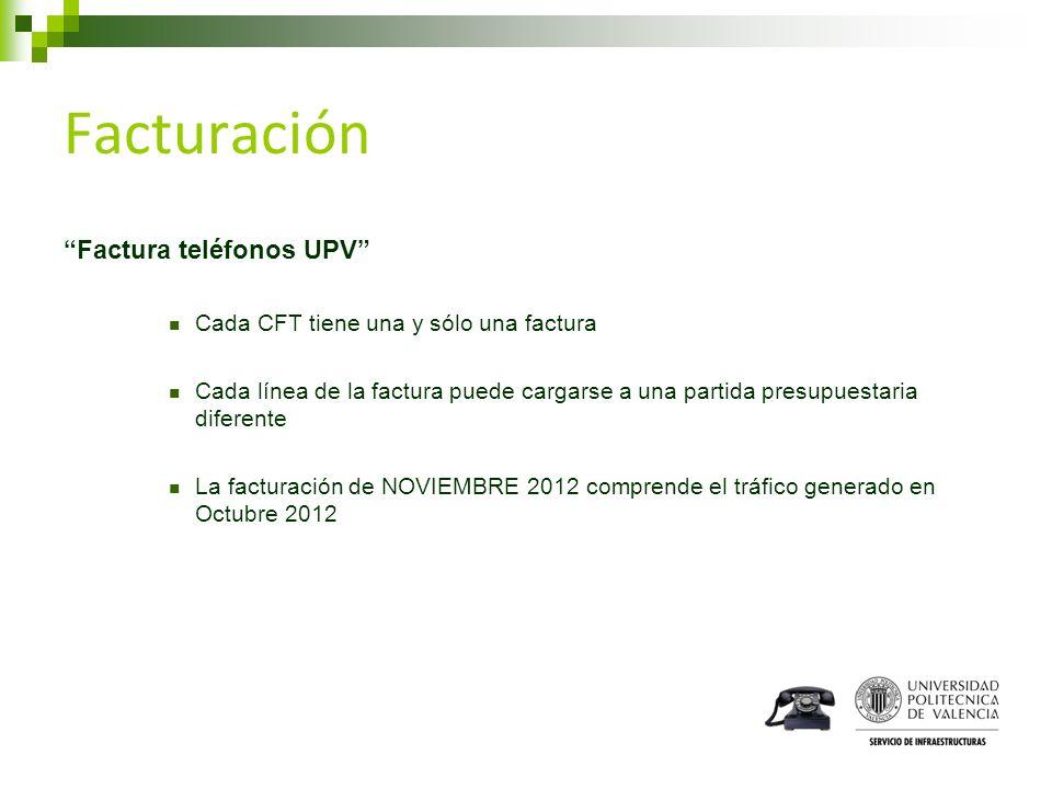 Facturación Factura teléfonos UPV Cada CFT tiene una y sólo una factura Cada línea de la factura puede cargarse a una partida presupuestaria diferente