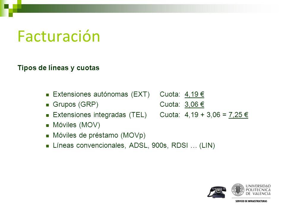 Facturación Tipos de líneas y cuotas Extensiones autónomas (EXT)Cuota: 4,19 Grupos (GRP)Cuota: 3,06 Extensiones integradas (TEL)Cuota: 4,19 + 3,06 = 7