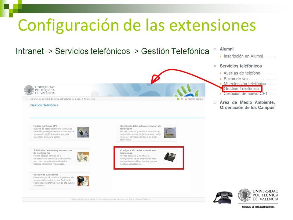 Configuración de las extensiones Intranet -> Servicios telefónicos -> Gestión Telefónica